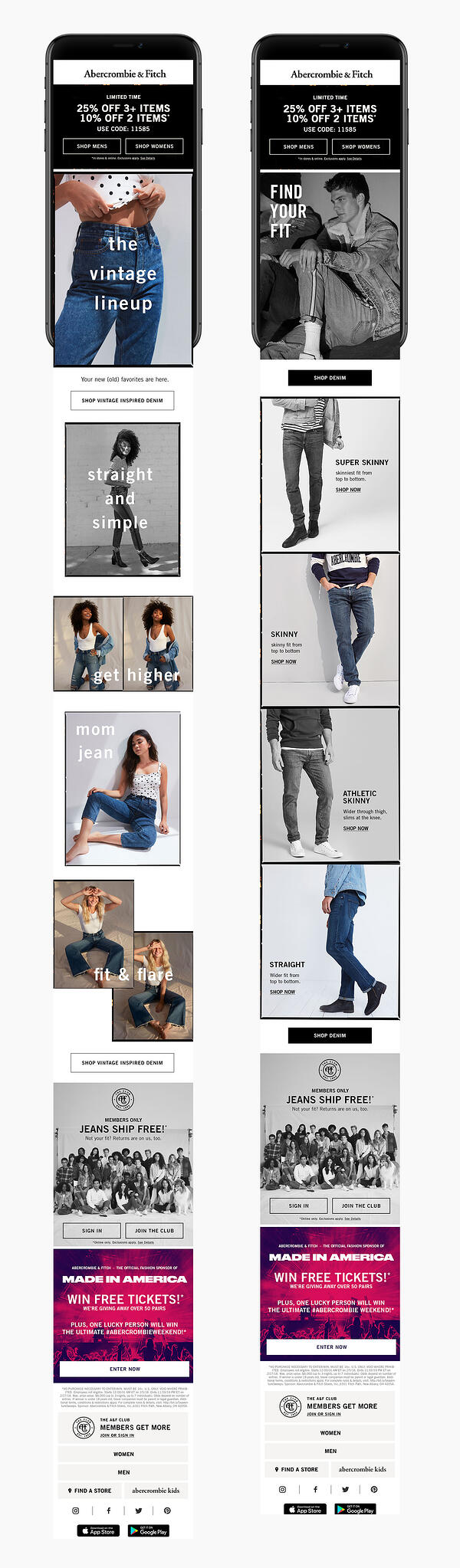 2 A&F customer segmentation example email gender