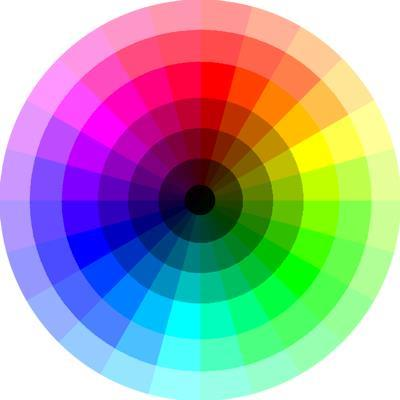 color psychology for CRO