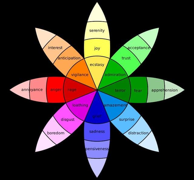Psychological color meaning | Crobox