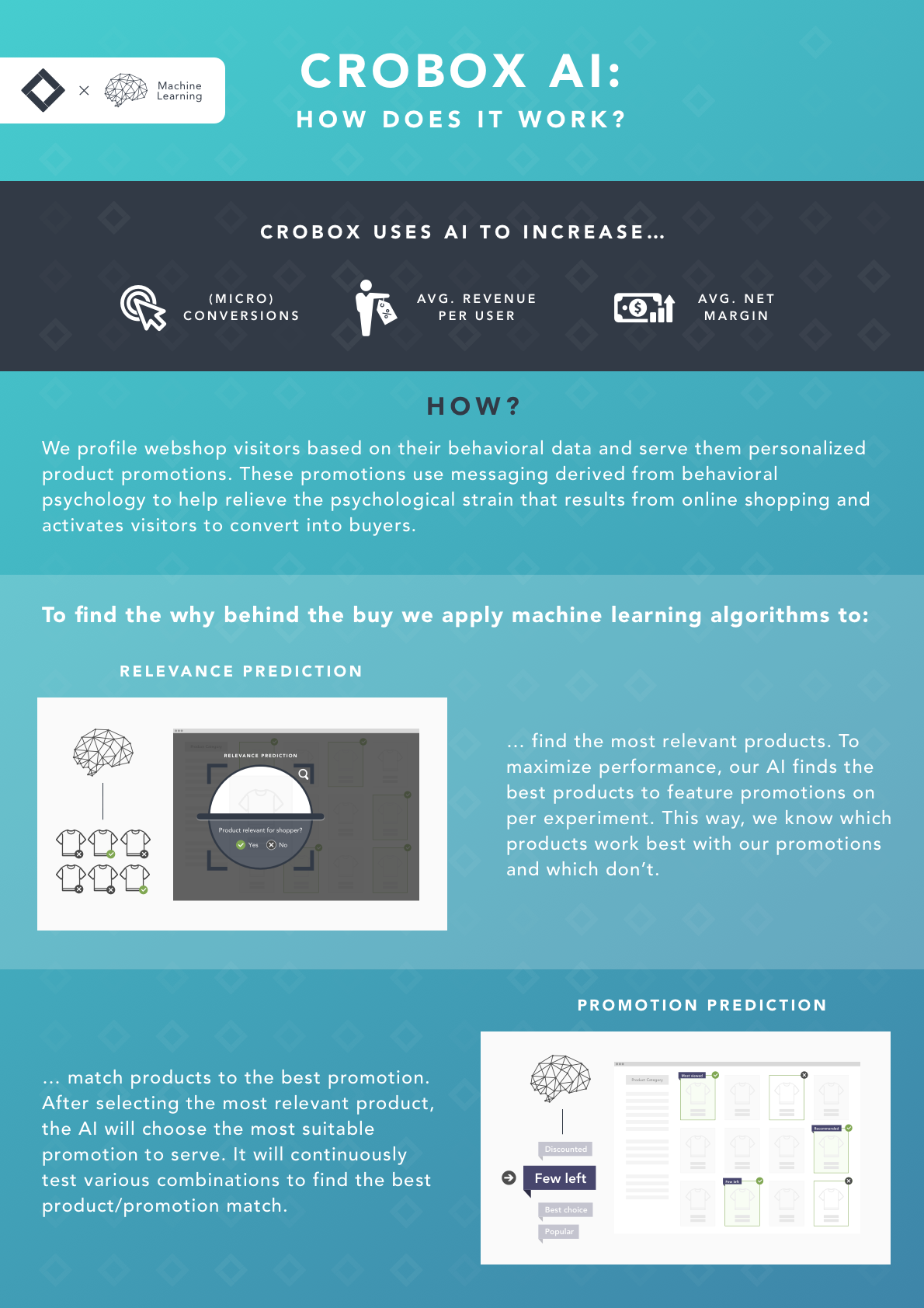 Machine Learning Flyer