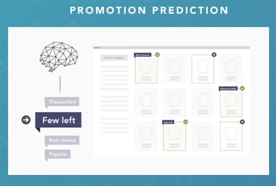 Promotion Prediction