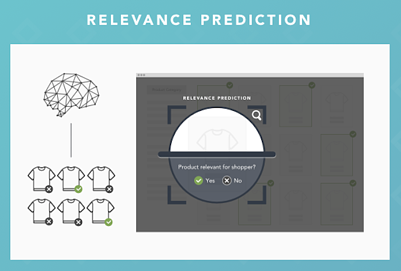 Relevance Prediction