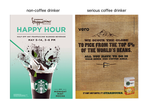 Starbucks psychographic segmentation coffee drinkers