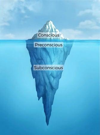 Subconscious Mind Iceberg