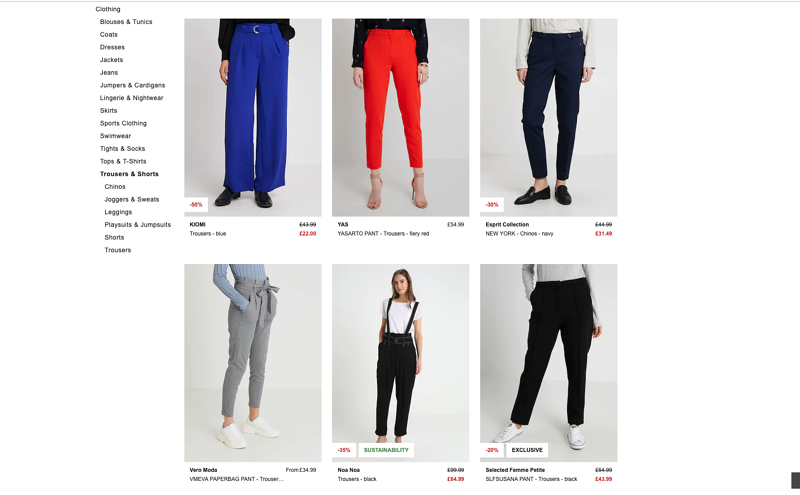 Zalando product labels