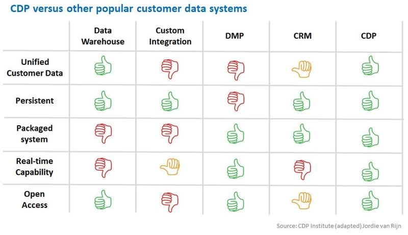 customer intelligence platforms
