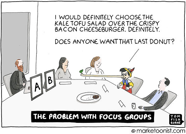 focus groups holiday marketing campaigns