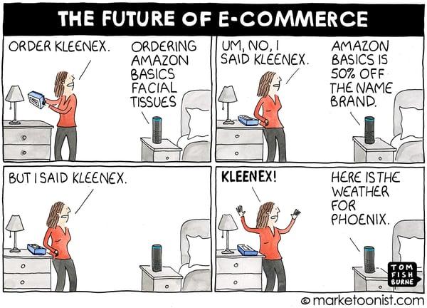 future of e commerce amazon AI