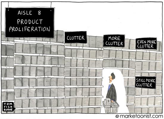 product attributes and benefits choice overload cartoon
