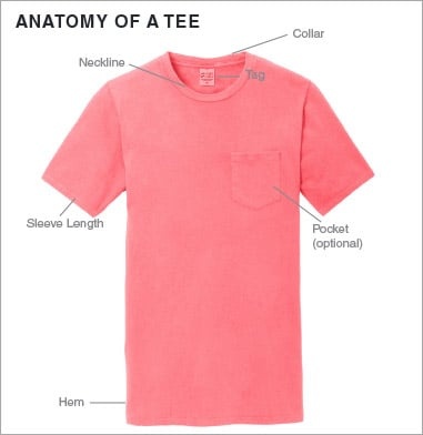 product attributes and benefits features of a tee