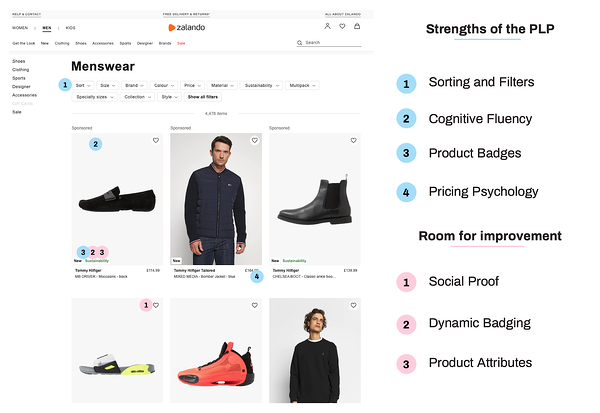 zalando persuasive design browsers to buyers