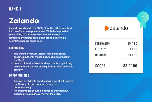 zalando-preview