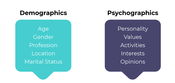 Demographics vs Psychographics (2)