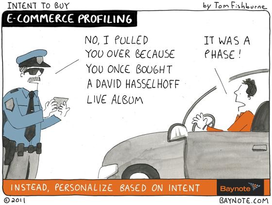 ecommerce profiling