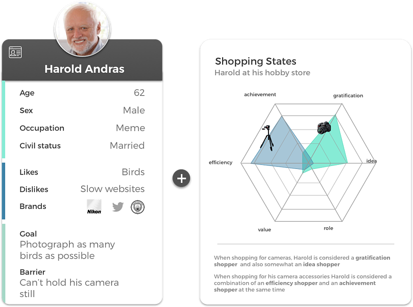 harold and shopping states