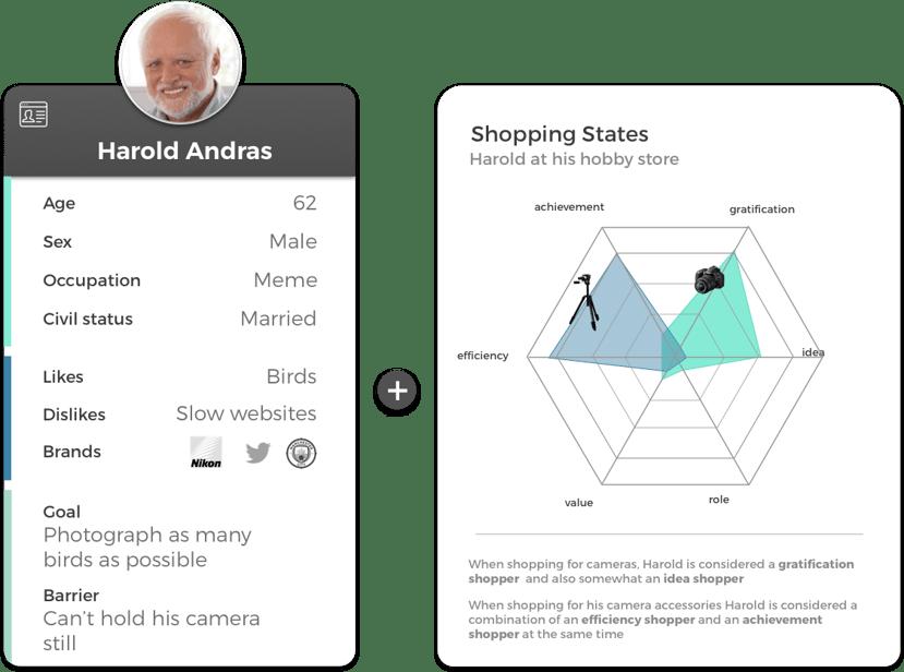 harold and shopping states