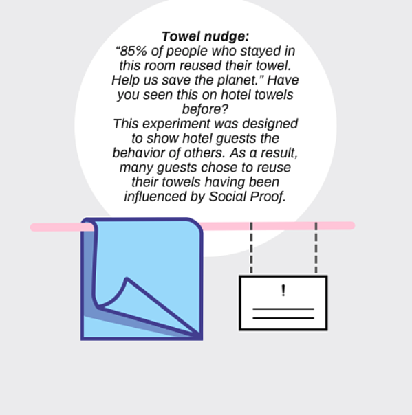 towel nudge social proof marketing examples nudge